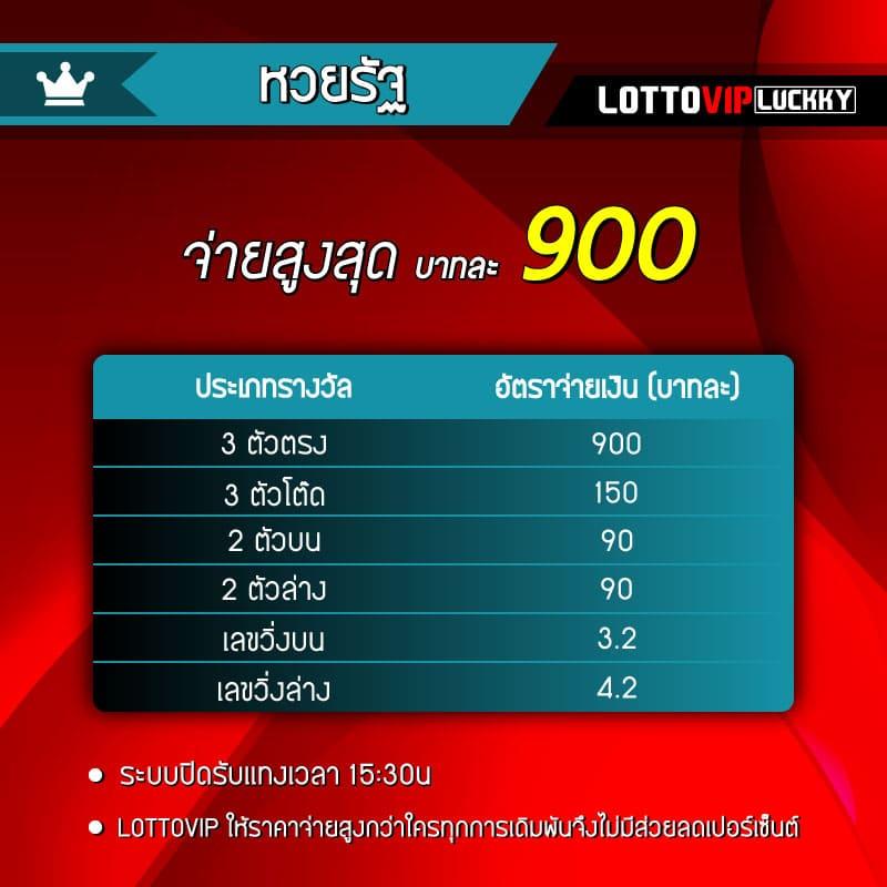 ราคาจ่าย Lotto VIP จ่ายจริงปลอดภัย